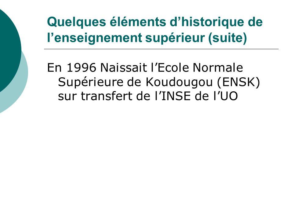 Quelques éléments dhistorique de lenseignement supérieur (suite) En 1996 Naissait lEcole Normale Supérieure de Koudougou (ENSK) sur transfert de lINSE