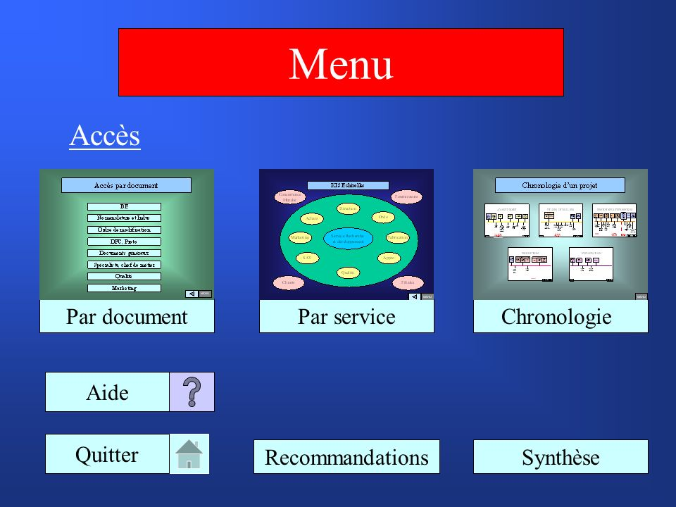 Menu Par documentPar service Accès Aide Chronologie Quitter SynthèseRecommandations