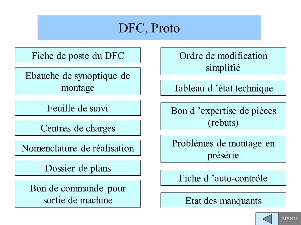 DFC, Proto Fiche de poste du DFC Nomenclature de réalisation Centres de charges Ebauche de synoptique de montage Bon de commande pour sortie de machine Fiche d auto-contrôle Feuille de suivi Tableau d état technique Ordre de modification simplifié Problèmes de montage en présérie Dossier de plans MENU Bon d expertise de pièces (rebuts) Etat des manquants