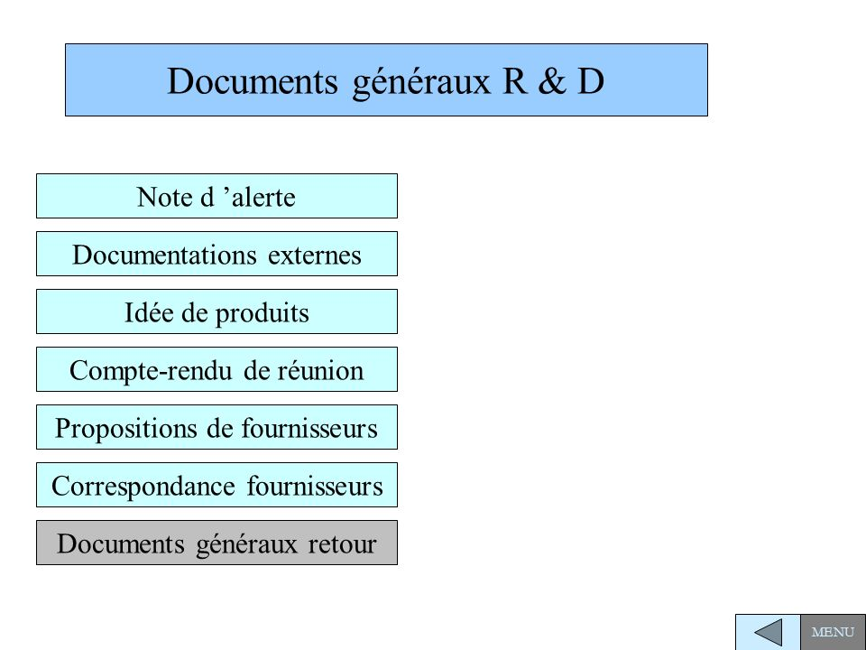 Documents généraux R & D Correspondance fournisseurs Propositions de fournisseurs Documentations externes Idée de produits Note d alerte MENU Compte-rendu de réunion Documents généraux retour