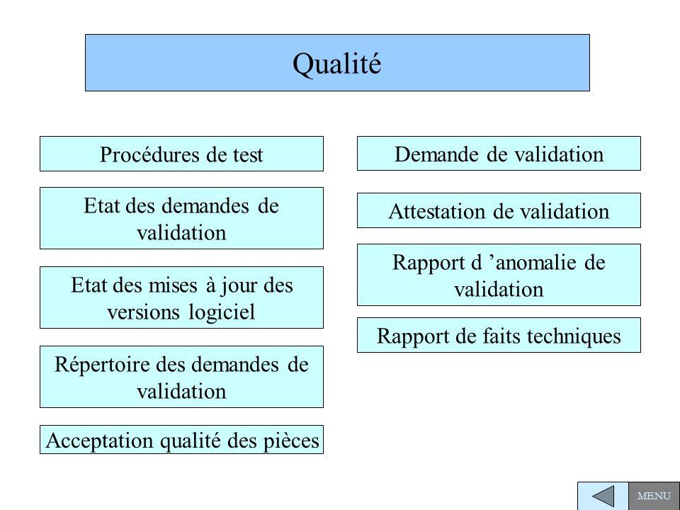 Qualité Répertoire des demandes de validation Etat des mises à jour des versions logiciel Etat des demandes de validation Procédures de test MENU Demande de validation Attestation de validation Rapport d anomalie de validation Acceptation qualité des pièces Rapport de faits techniques