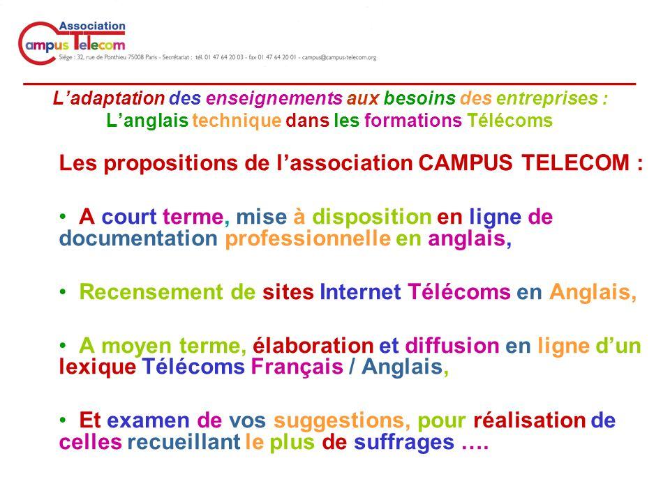 __________________________________________ Ladaptation des enseignements aux besoins des entreprises : Langlais technique dans les formations Télécoms Les propositions de lassociation CAMPUS TELECOM : A court terme, mise à disposition en ligne de documentation professionnelle en anglais, Recensement de sites Internet Télécoms en Anglais, A moyen terme, élaboration et diffusion en ligne dun lexique Télécoms Français / Anglais, Et examen de vos suggestions, pour réalisation de celles recueillant le plus de suffrages ….