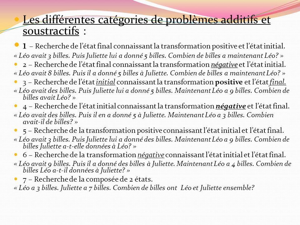 Les différentes catégories de problèmes additifs et soustractifs : 1 – Recherche de létat final connaissant la transformation positive et létat initia