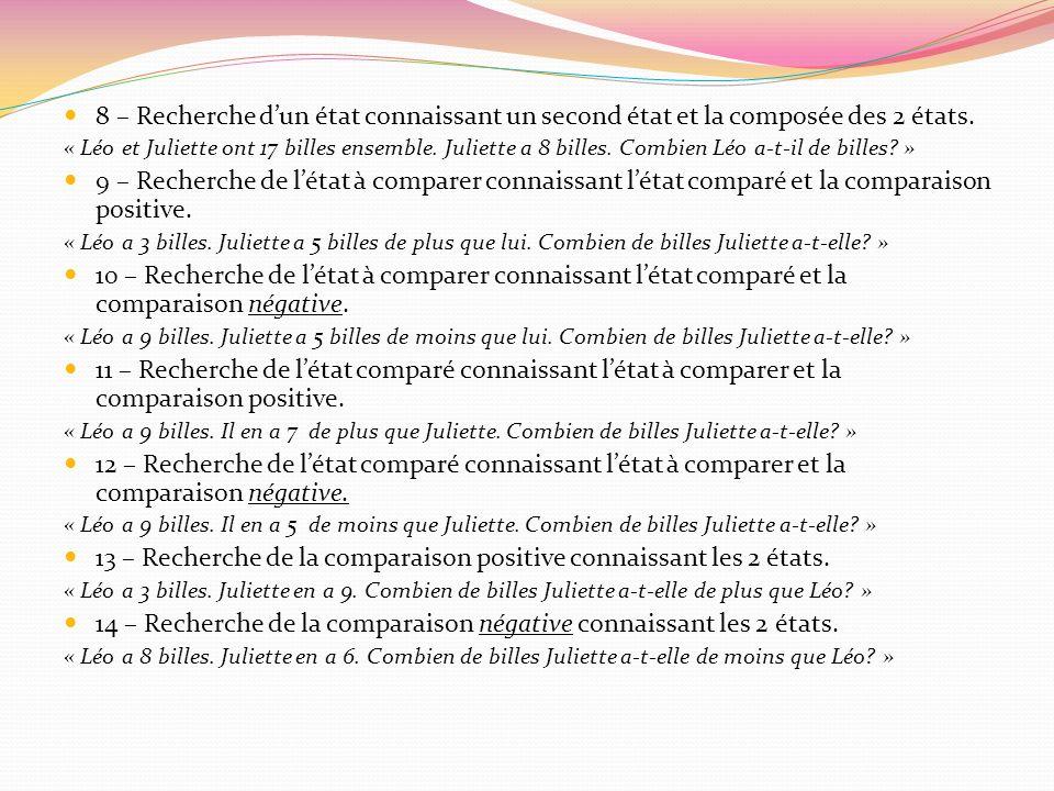 8 – Recherche dun état connaissant un second état et la composée des 2 états. « Léo et Juliette ont 17 billes ensemble. Juliette a 8 billes. Combien L