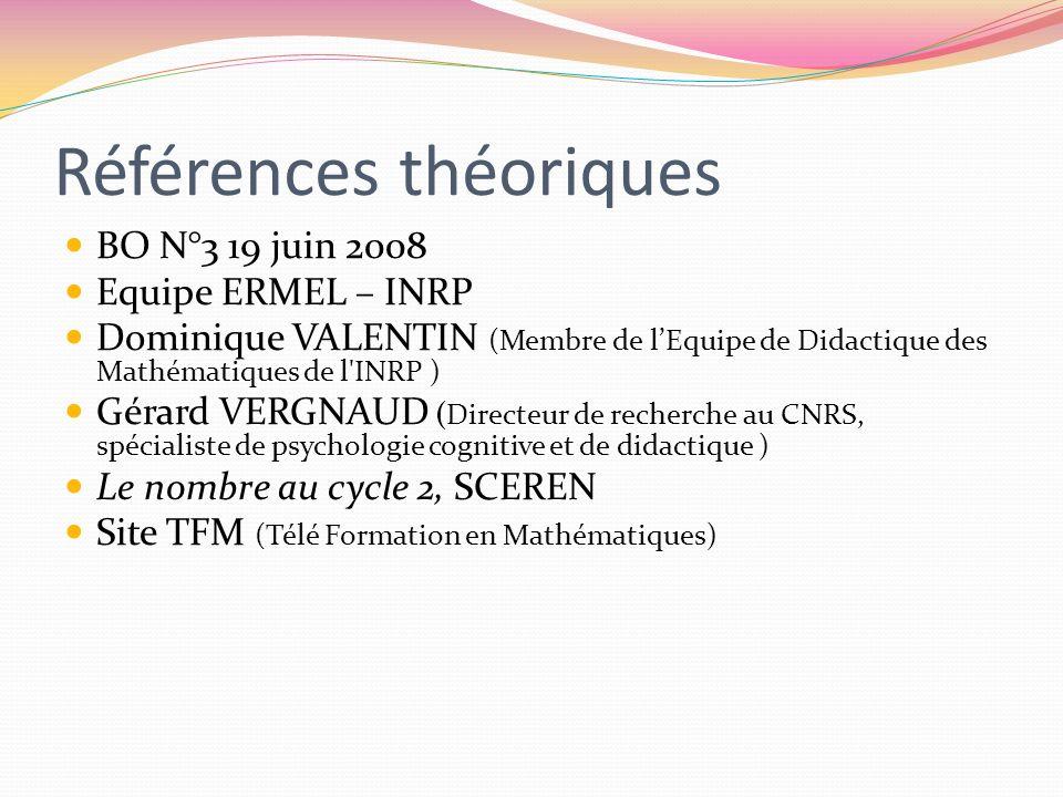 Références théoriques BO N°3 19 juin 2008 Equipe ERMEL – INRP Dominique VALENTIN (Membre de lEquipe de Didactique des Mathématiques de l'INRP ) Gérard
