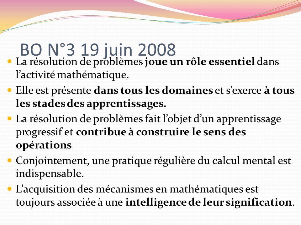 BO N°3 19 juin 2008 La résolution de problèmes joue un rôle essentiel dans lactivité mathématique. Elle est présente dans tous les domaines et sexerce