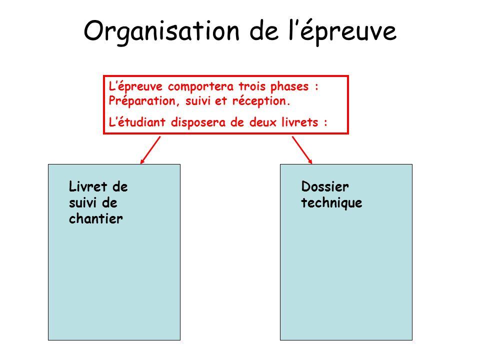 Organisation de lépreuve Lépreuve comportera trois phases : Préparation, suivi et réception.