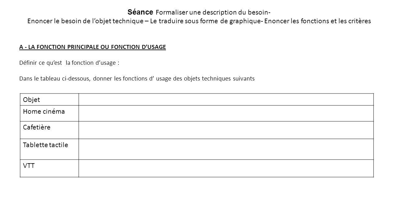 Séance Formaliser une description du besoin- Enoncer le besoin de lobjet technique – Le traduire sous forme de graphique- Enoncer les fonctions et les