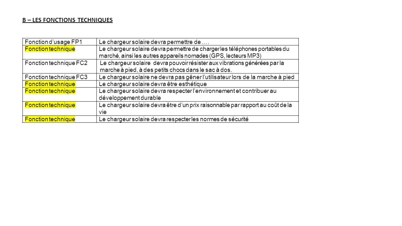 C – LES CRITERES DAPPRECIATION FONCTIONSCRITERESNIVEAUX FC1 Lobjet technique devra permettre de charger les téléphones portables du marché, ainsi les autres appareils nomades (GPS, lecteurs MP3, tec.) Autonome 6 volts La journée tout en marchant FC2 Lobjet technique devra pouvoir résister aux vibrations générées par la marche à pied 200 km de randonnée pédestre FC3 Lobjet technique ne devra pas gêner lutilisateur lors de la marche à pied Inférieur à 350 g Inférieure à 200 X 90 X 20 mm FC4 Lobjet technique devra respecter les normes de sécurité Norme européenne (CE) FC5 Lobjet technique devra être dun prix raisonnable par rapport au coût de la vie.