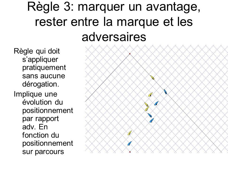Règle 3: marquer un avantage, rester entre la marque et les adversaires Règle qui doit sappliquer pratiquement sans aucune dérogation. Implique une év
