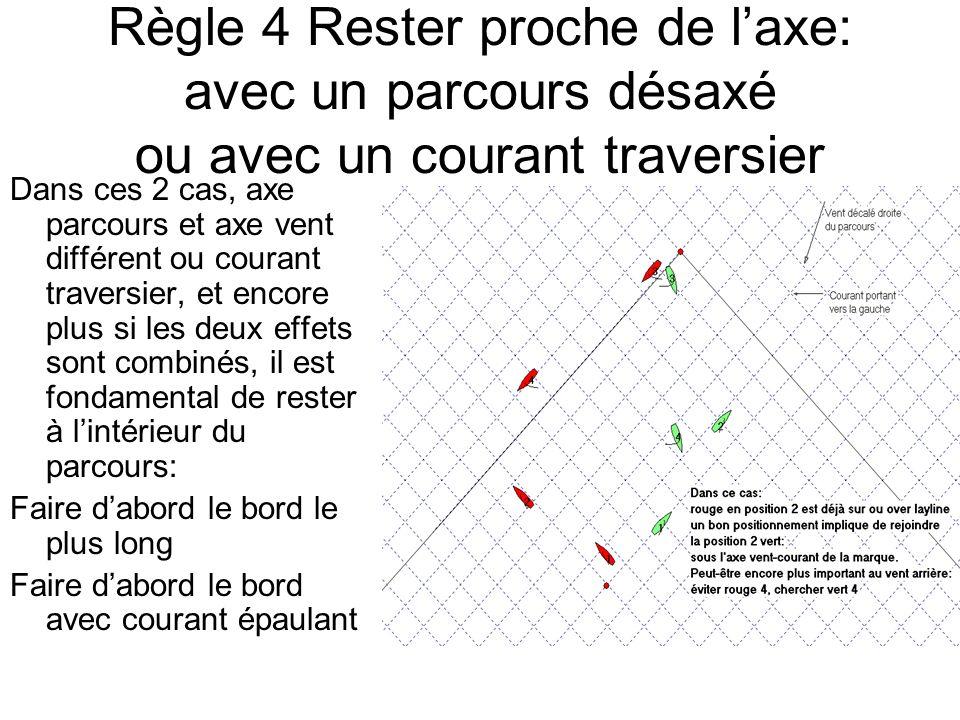 Règle 4 Rester proche de laxe: avec un parcours désaxé ou avec un courant traversier Dans ces 2 cas, axe parcours et axe vent différent ou courant tra