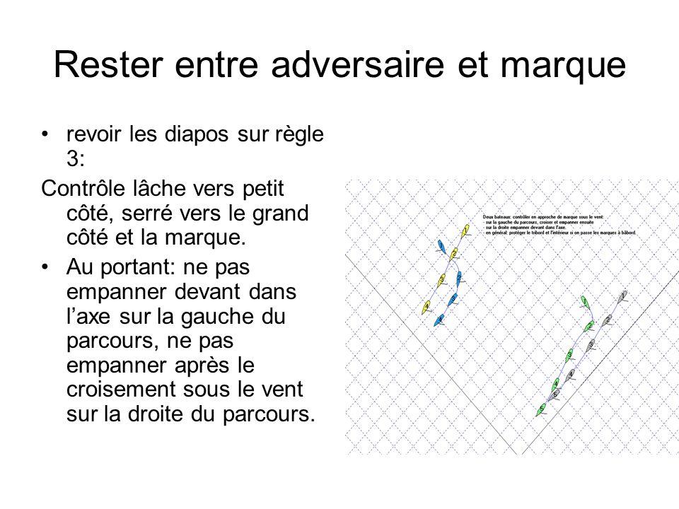 Rester entre adversaire et marque revoir les diapos sur règle 3: Contrôle lâche vers petit côté, serré vers le grand côté et la marque. Au portant: ne