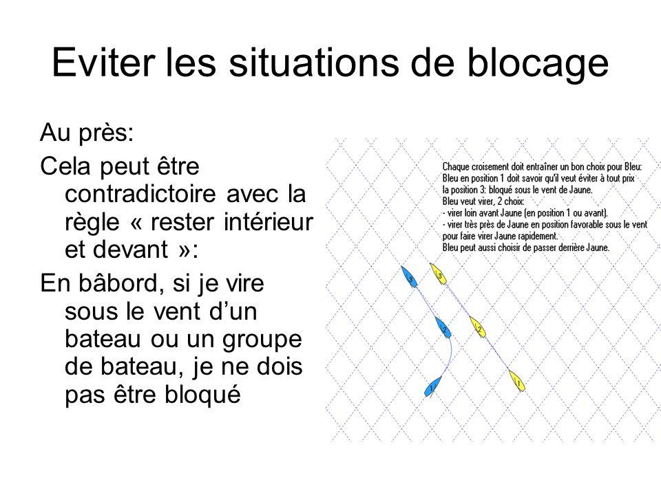 Eviter les situations de blocage Au près: Cela peut être contradictoire avec la règle « rester intérieur et devant »: En bâbord, si je vire sous le ve