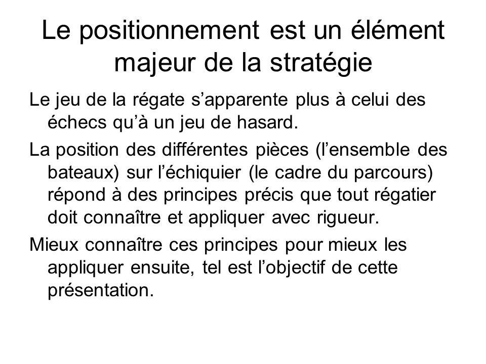 Le positionnement est un élément majeur de la stratégie Le jeu de la régate sapparente plus à celui des échecs quà un jeu de hasard. La position des d