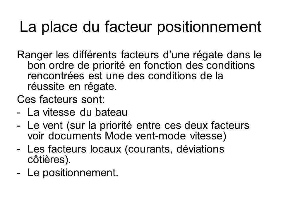 La place du facteur positionnement Ranger les différents facteurs dune régate dans le bon ordre de priorité en fonction des conditions rencontrées est