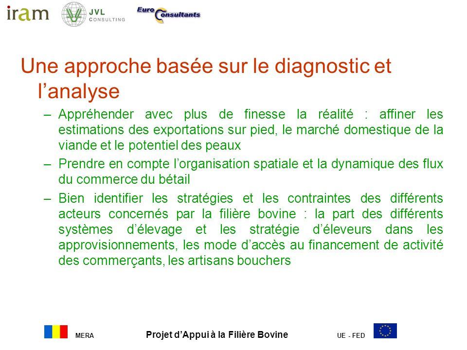 MERA Projet dAppui à la Filière Bovine UE - FED Une approche basée sur le diagnostic et lanalyse –Appréhender avec plus de finesse la réalité : affine