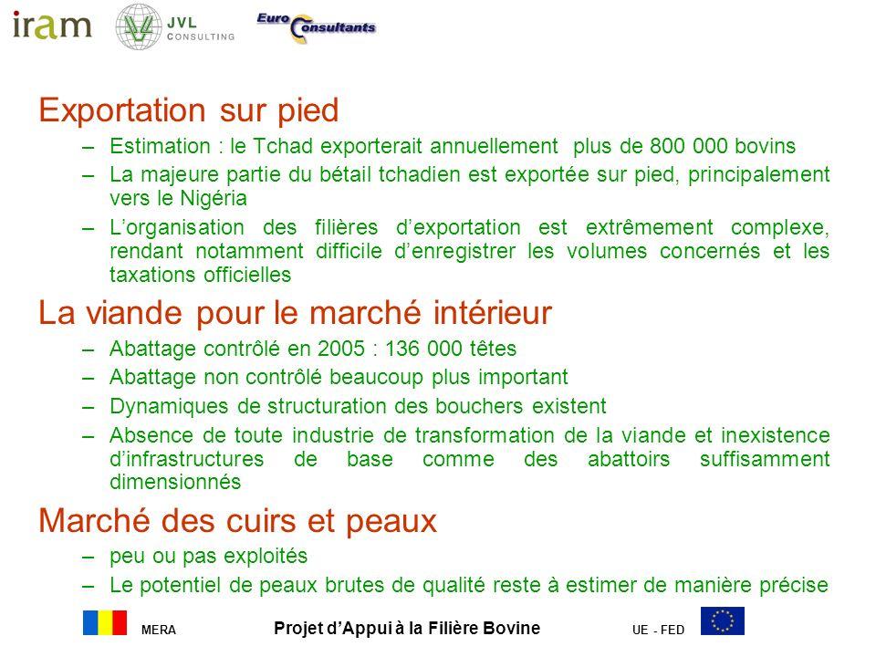 MERA Projet dAppui à la Filière Bovine UE - FED Exportation sur pied –Estimation : le Tchad exporterait annuellement plus de 800 000 bovins –La majeur