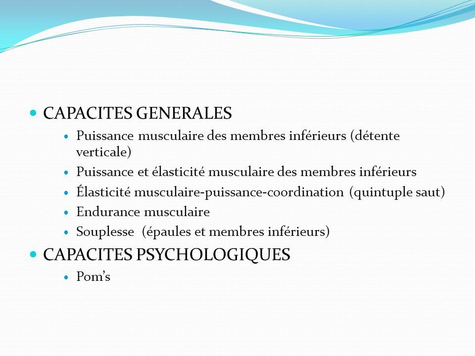 CAPACITES GENERALES Puissance musculaire des membres inférieurs (détente verticale) Puissance et élasticité musculaire des membres inférieurs Élastici
