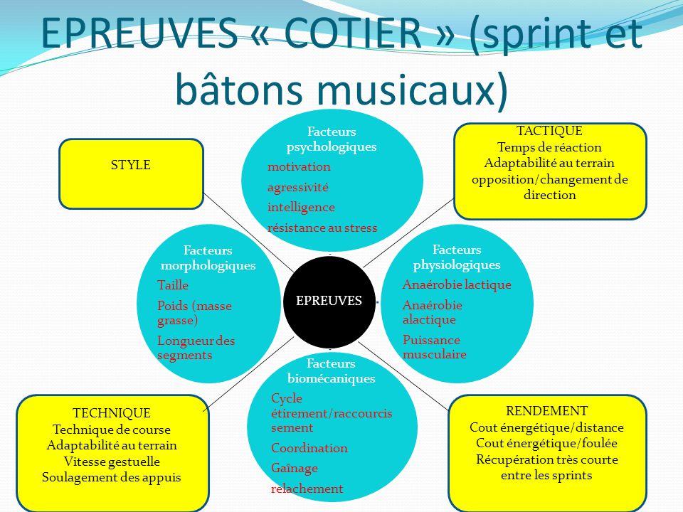 EPREUVES « COTIER » (sprint et bâtons musicaux) EPREUVES Facteurs psychologiques motivation agressivité intelligence résistance au stress Facteurs phy