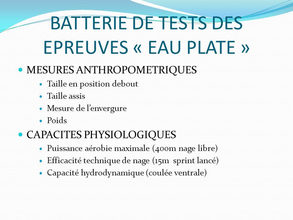 BATTERIE DE TESTS DES EPREUVES « EAU PLATE » MESURES ANTHROPOMETRIQUES Taille en position debout Taille assis Mesure de lenvergure Poids CAPACITES PHY