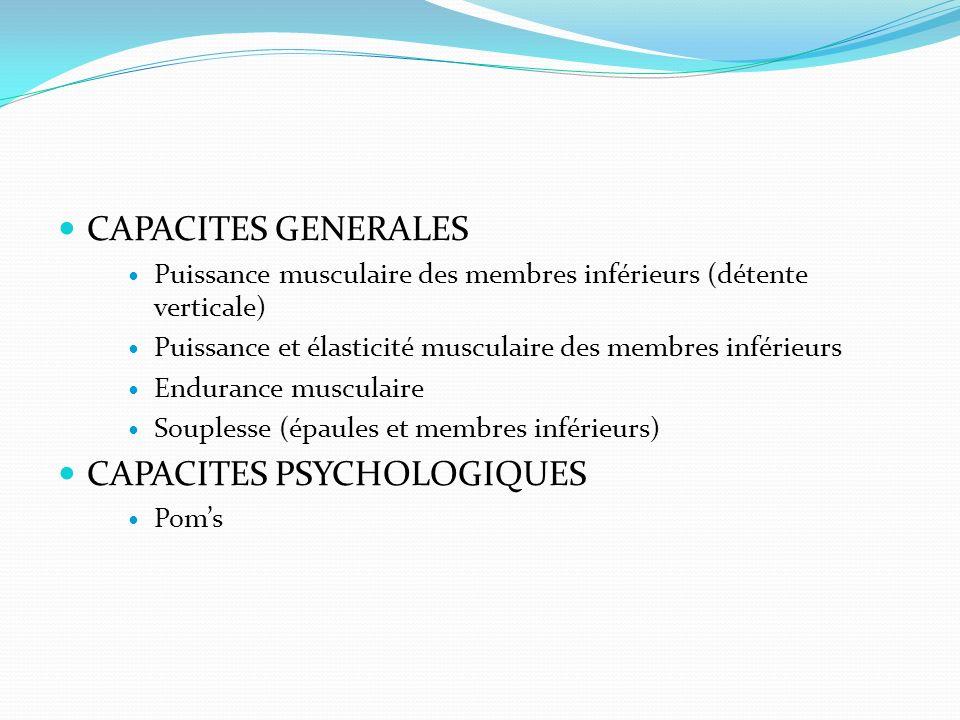 CAPACITES GENERALES Puissance musculaire des membres inférieurs (détente verticale) Puissance et élasticité musculaire des membres inférieurs Enduranc
