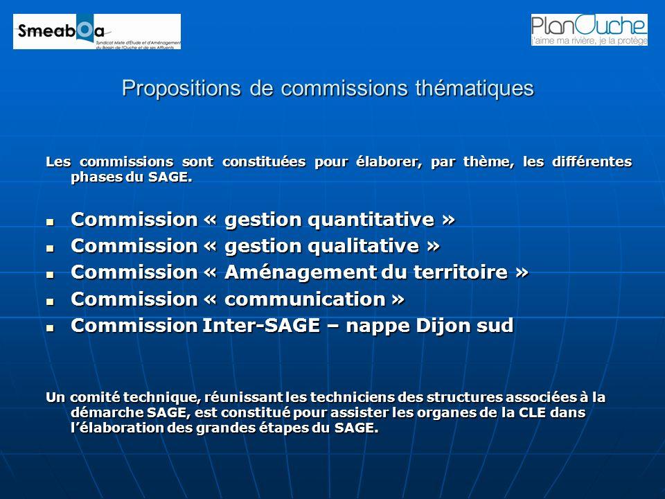 Propositions de commissions thématiques Les commissions sont constituées pour élaborer, par thème, les différentes phases du SAGE. Commission « gestio