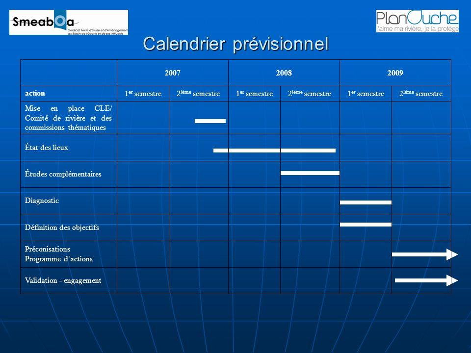 Calendrier prévisionnel Validation - engagement Préconisations Programme dactions Définition des objectifs Diagnostic Études complémentaires État des