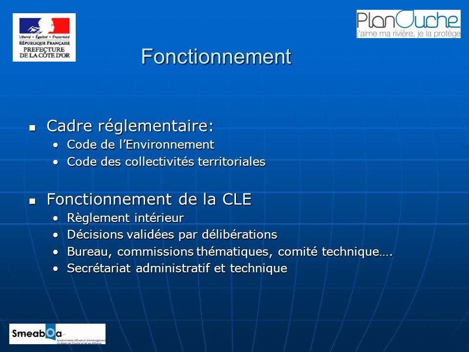 Fonctionnement Cadre réglementaire: Cadre réglementaire: Code de lEnvironnementCode de lEnvironnement Code des collectivités territorialesCode des col