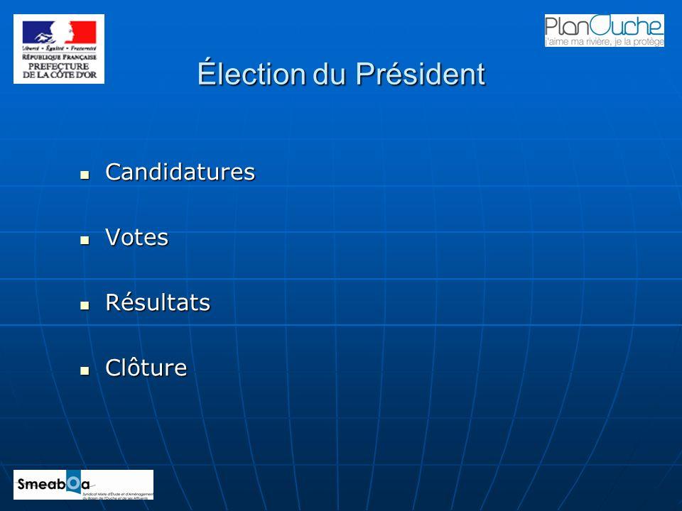 Élection du Président Candidatures Candidatures Votes Votes Résultats Résultats Clôture Clôture