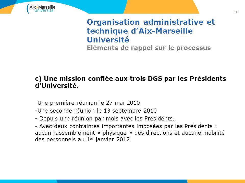 Organisation administrative et technique dAix-Marseille Université Eléments de rappel sur le processus c) Une mission confiée aux trois DGS par les Pr