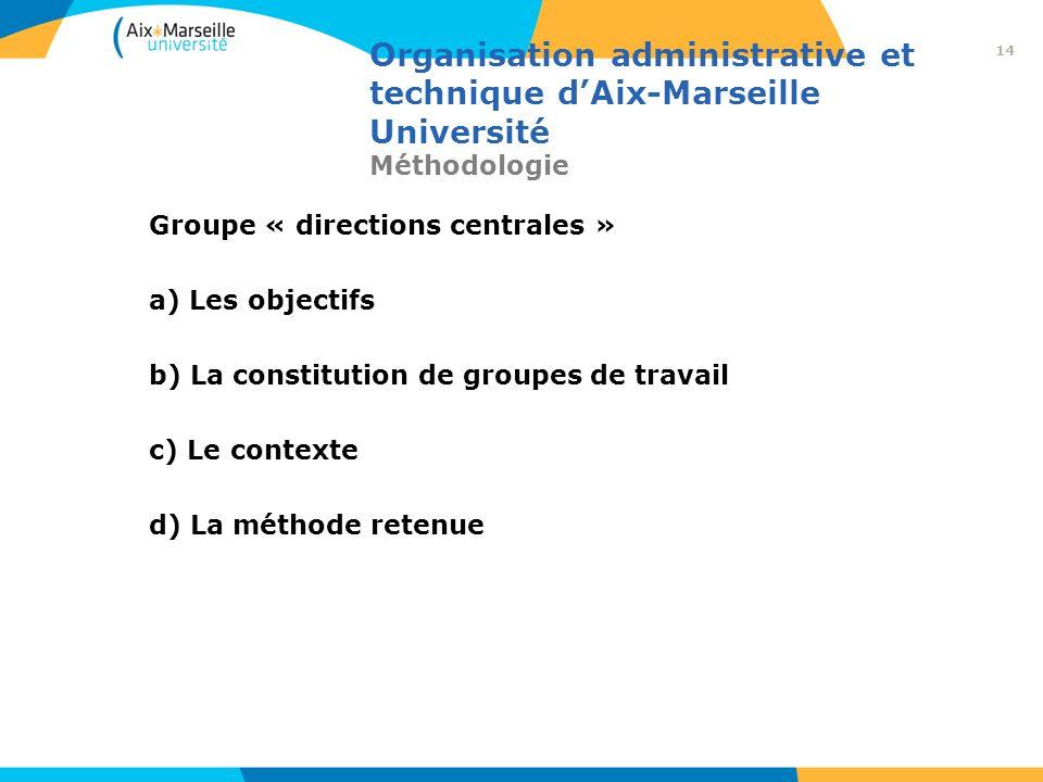 Organisation administrative et technique dAix-Marseille Université Méthodologie Groupe « directions centrales » a) Les objectifs b) La constitution de