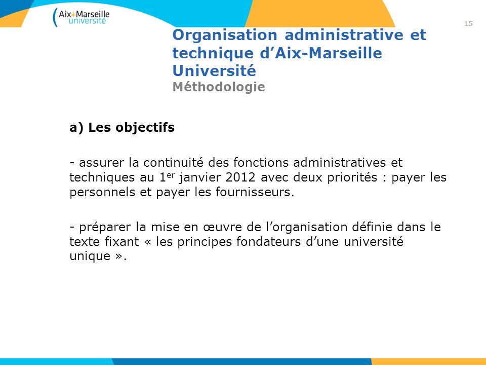Organisation administrative et technique dAix-Marseille Université Méthodologie a) Les objectifs - assurer la continuité des fonctions administratives