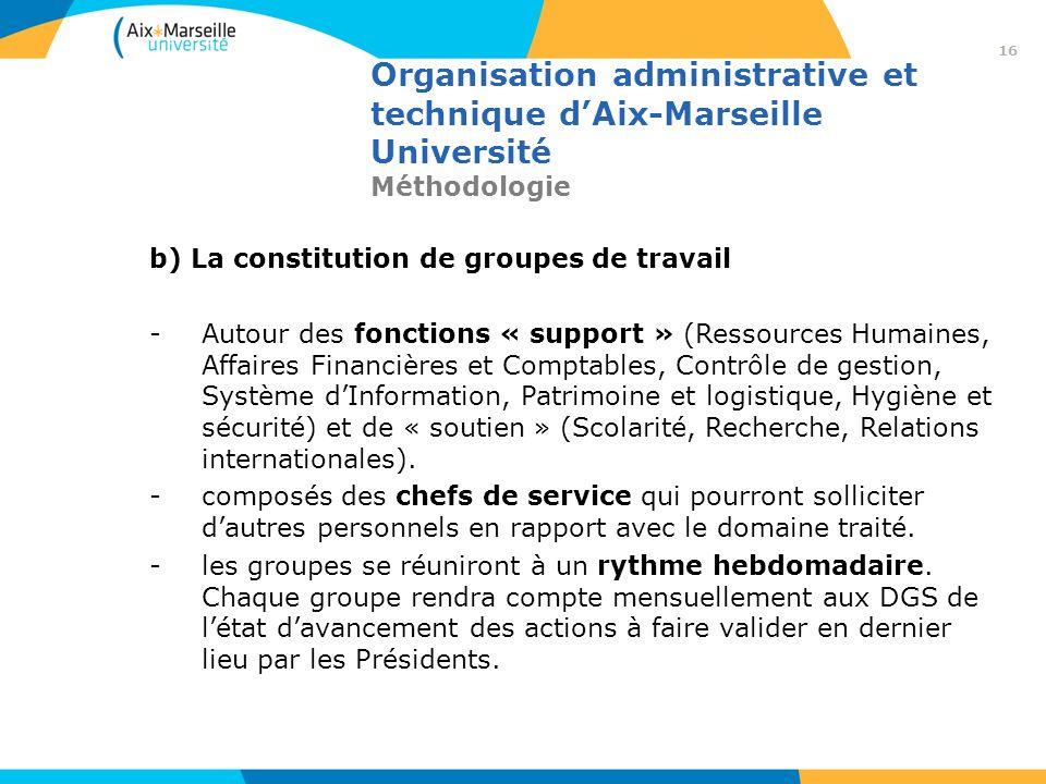 Organisation administrative et technique dAix-Marseille Université Méthodologie b) La constitution de groupes de travail -Autour des fonctions « suppo