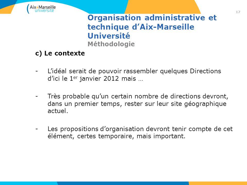 Organisation administrative et technique dAix-Marseille Université Méthodologie c) Le contexte -Lidéal serait de pouvoir rassembler quelques Direction