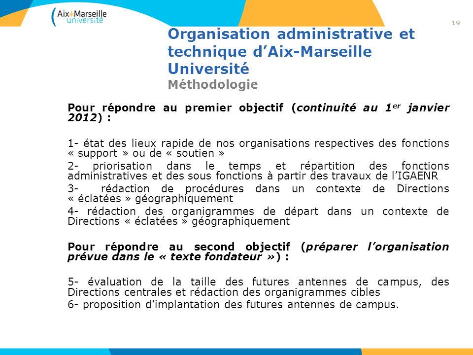 Organisation administrative et technique dAix-Marseille Université Méthodologie Pour répondre au premier objectif (continuité au 1 er janvier 2012) :