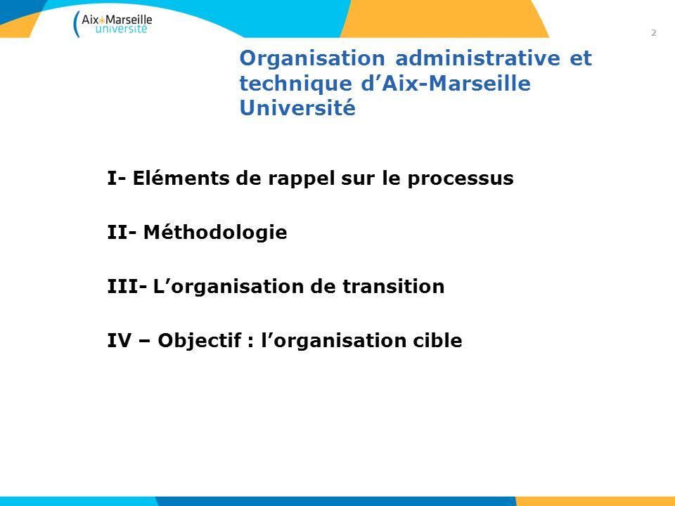 Organisation administrative et technique dAix-Marseille Université I- Eléments de rappel sur le processus II- Méthodologie III- Lorganisation de trans
