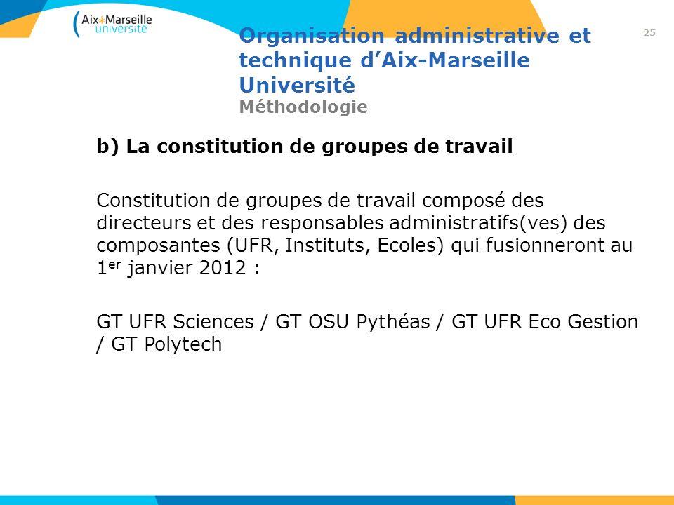 Organisation administrative et technique dAix-Marseille Université Méthodologie b) La constitution de groupes de travail Constitution de groupes de tr