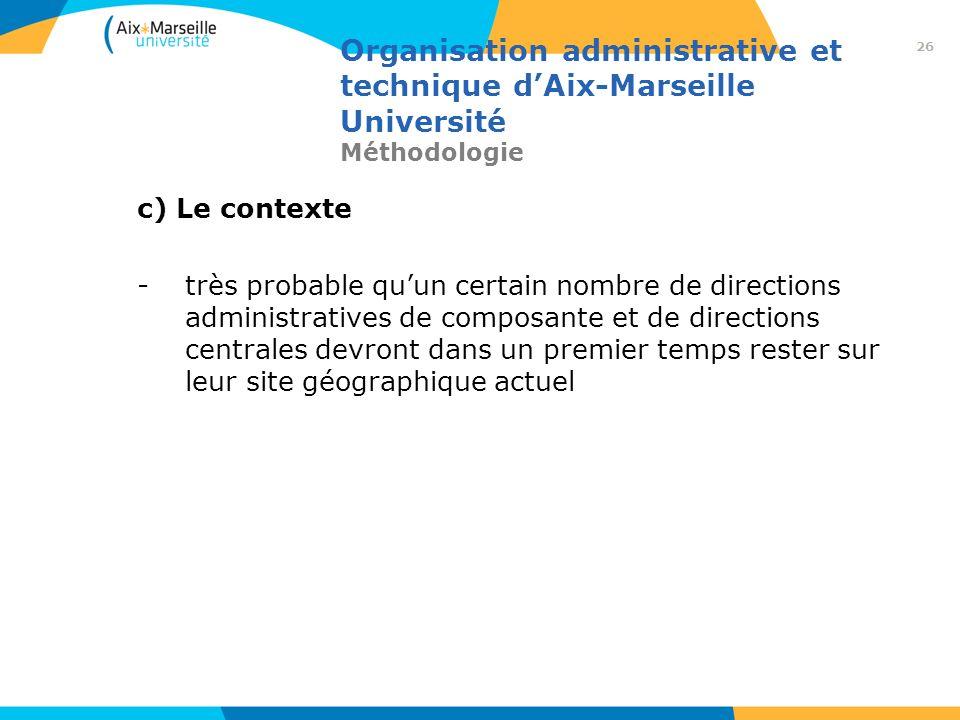 Organisation administrative et technique dAix-Marseille Université Méthodologie c) Le contexte -très probable quun certain nombre de directions admini