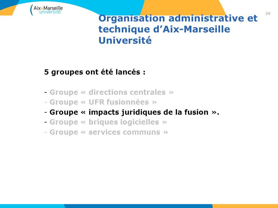 Organisation administrative et technique dAix-Marseille Université 5 groupes ont été lancés : - Groupe « directions centrales » - Groupe « UFR fusionn