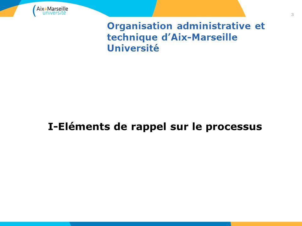 Organisation administrative et technique dAix-Marseille Université Eléments de rappel sur le processus a) Un schéma dorganisation administrative adopté par les trois CA en décembre 2008.