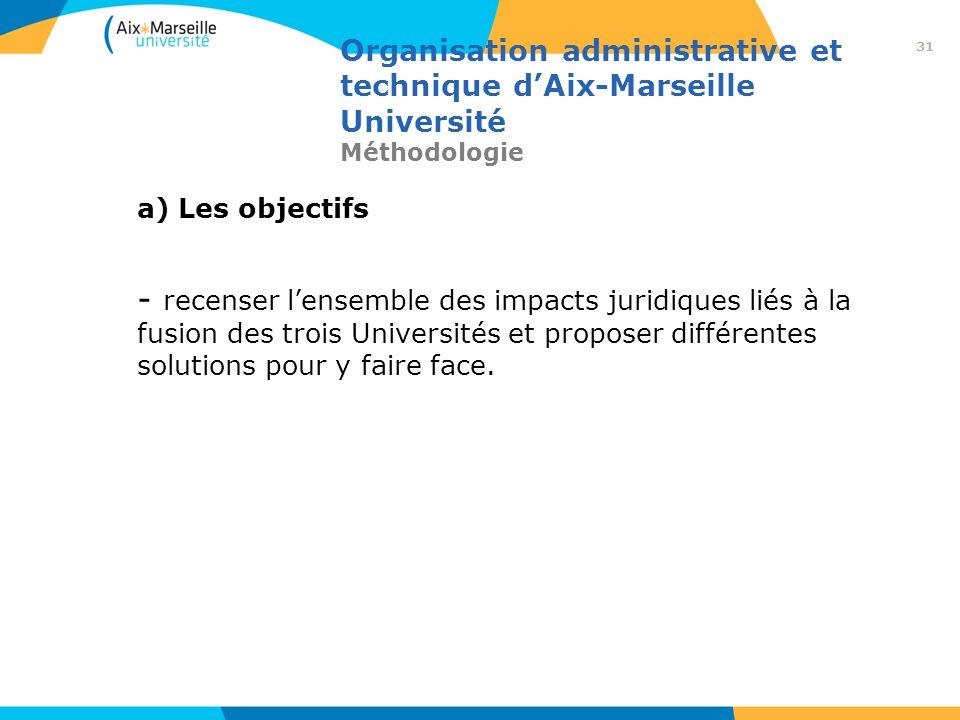 Organisation administrative et technique dAix-Marseille Université Méthodologie a) Les objectifs - recenser lensemble des impacts juridiques liés à la