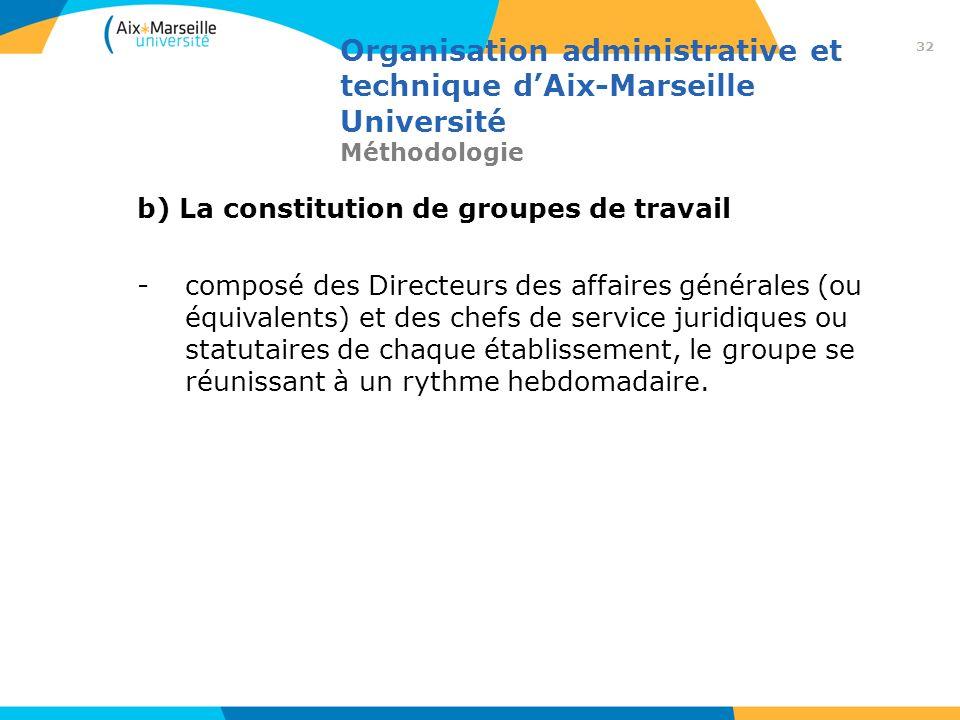 Organisation administrative et technique dAix-Marseille Université Méthodologie b) La constitution de groupes de travail -composé des Directeurs des a