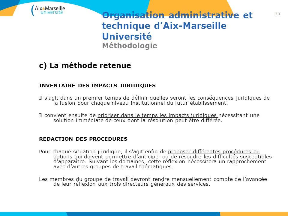 Organisation administrative et technique dAix-Marseille Université Méthodologie c) La méthode retenue INVENTAIRE DES IMPACTS JURIDIQUES Il sagit dans