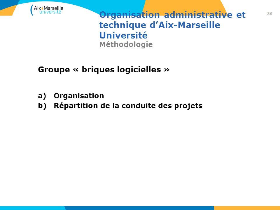 Organisation administrative et technique dAix-Marseille Université Méthodologie Groupe « briques logicielles » a)Organisation b)Répartition de la cond