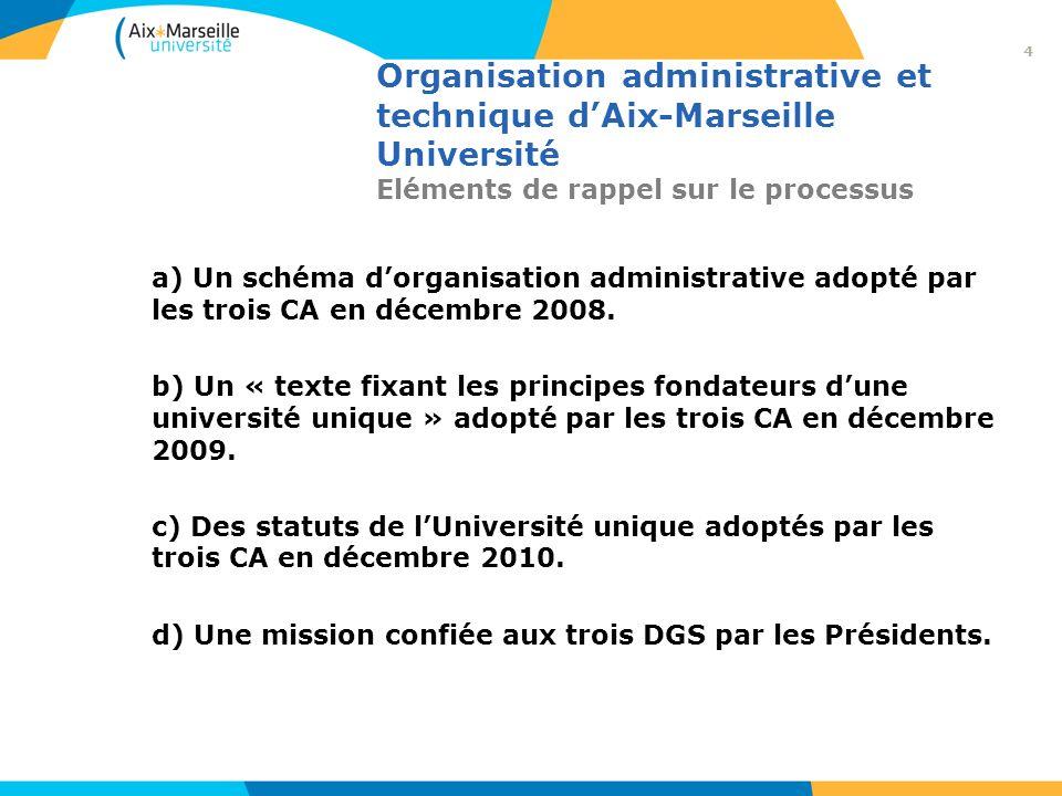 Organisation administrative et technique dAix-Marseille Université Méthodologie a) Les objectifs - assurer la continuité des fonctions administratives et techniques au 1 er janvier 2012 avec deux priorités : payer les personnels et payer les fournisseurs.