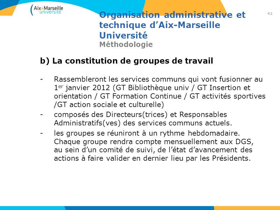 Organisation administrative et technique dAix-Marseille Université Méthodologie b) La constitution de groupes de travail -Rassembleront les services c