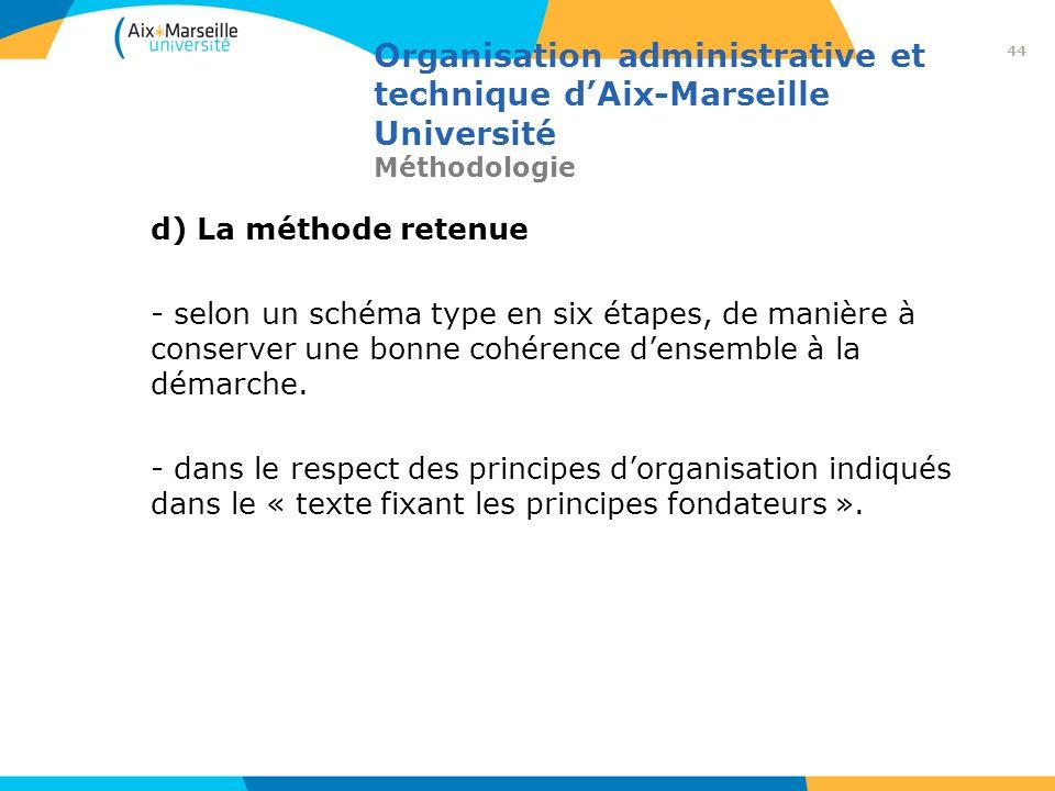 Organisation administrative et technique dAix-Marseille Université Méthodologie d) La méthode retenue - selon un schéma type en six étapes, de manière