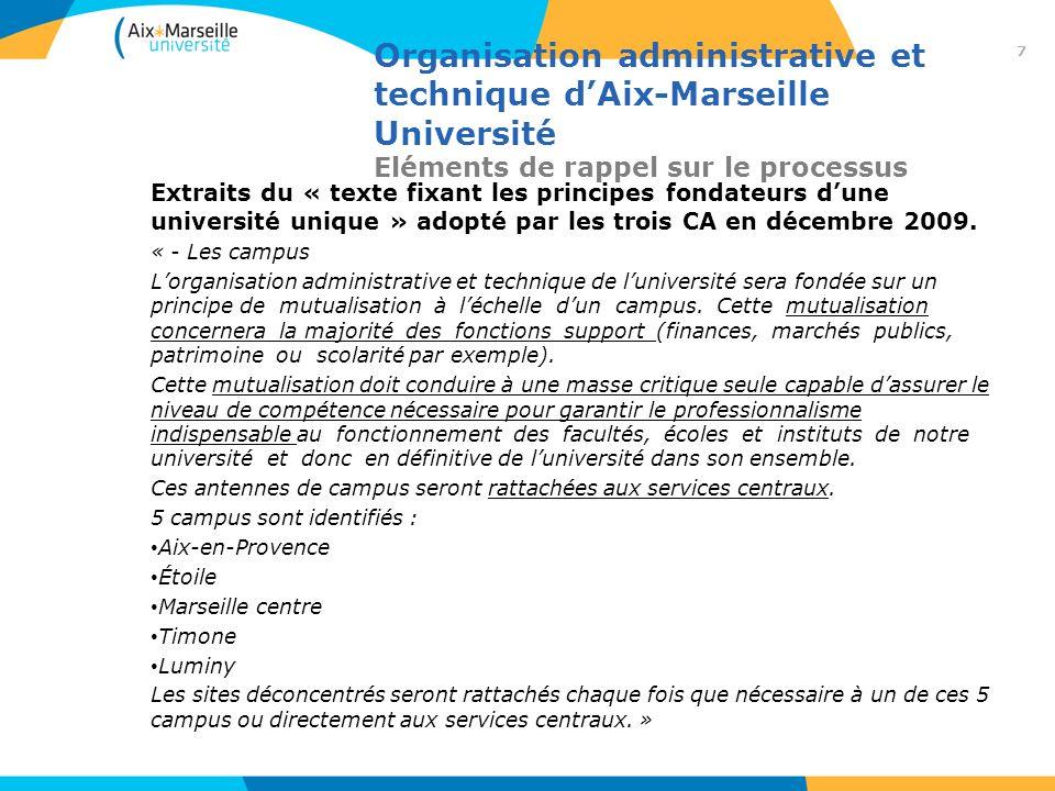 Organisation administrative et technique dAix-Marseille Université Eléments de rappel sur le processus Extraits du « texte fixant les principes fondateurs dune université unique » adopté par les trois CA en décembre 2009.