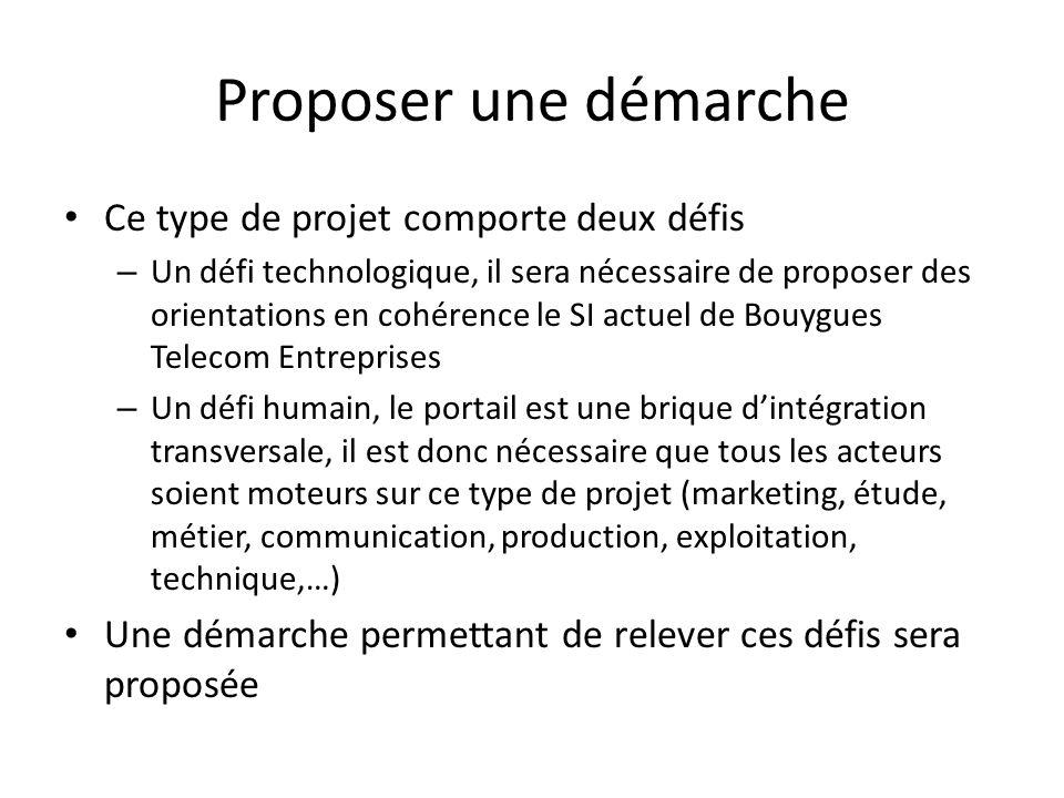 Proposer une démarche Ce type de projet comporte deux défis – Un défi technologique, il sera nécessaire de proposer des orientations en cohérence le S