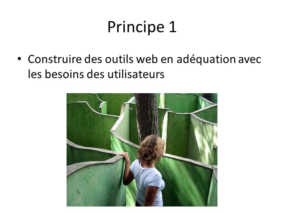Principe 1 Construire des outils web en adéquation avec les besoins des utilisateurs